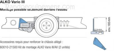KIT POUR CHASSIS PLAT BPW VARIO III