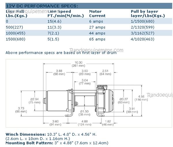 TREUIL 4X4 PREMIUM WARN M8000 12