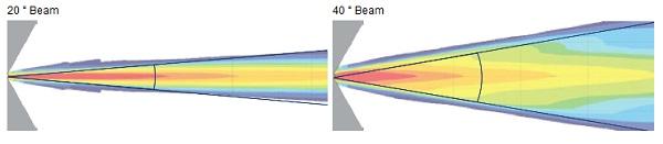 SOLSTICE  PRIME V  PHARES A LED VISION X  4x4 MOTOS ET VOITURES