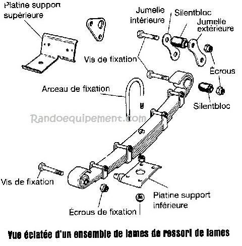 Accessoires de suspension: Axes fixes