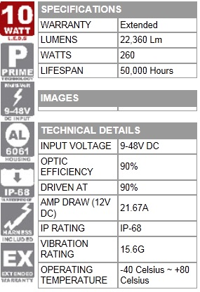 BARRES LED « EVOPRIME »  LONGUEUR: 107.20 CM VISION X XIL-EP2620/2640