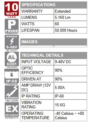 BARRES LED « EVOPRIME »  LONGUEUR:  27.7 CM VISION X XIL-EP620/640