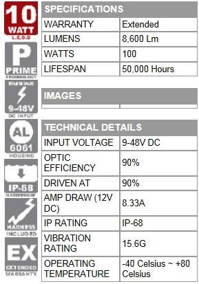 BARRES LED « EVOPRIME »  LONGUEUR:  43.7 CM VISION X XIL-EP1020/1040