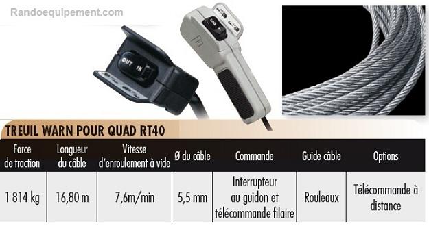 TREUILS DE QUADS et SSV WARN RT40 (1814 Kg) - SSV (4x4)