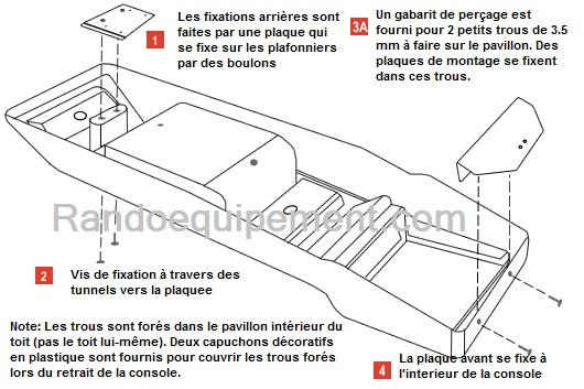 CONSOLES DE PLAFOND 4X4 LONGITUDINALES