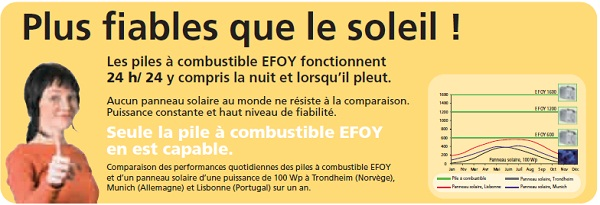 PILES A COMBUSTIBLE EFOY 600 A 2200 CHARGEUR BATTERIES CAMPING CAR BATEAUX